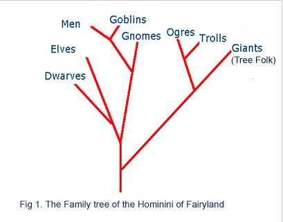 Fairyland figure 1 copy